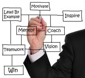 mentoring leadership